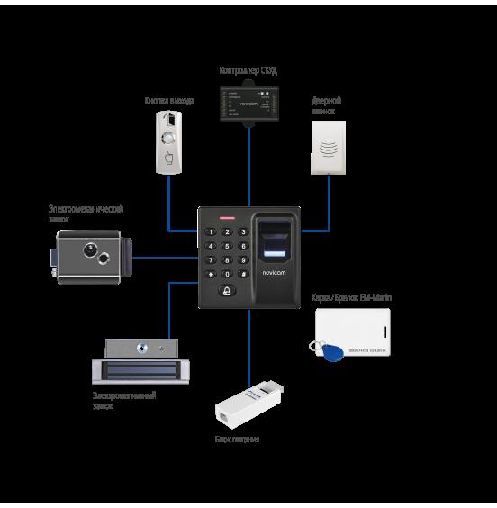 SFE15K - биометрический контроллер/считыватель СКУД с клавиатурой, ver. 4343