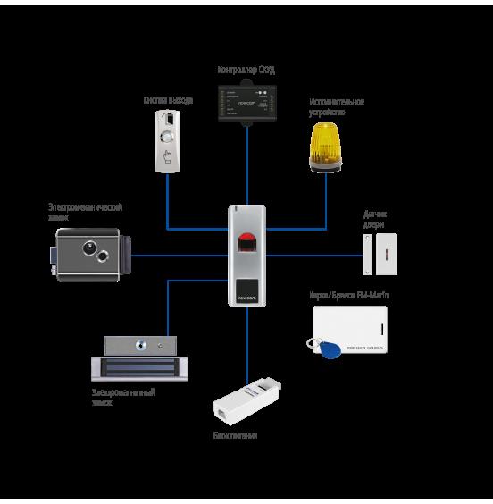 SFE120W - биометрический контроллер/считыватель СКУД, ver. 4344