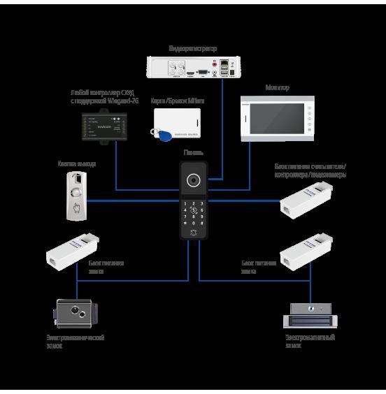 FANTASY MRK FHD BLACK - Full HD вызывная панель 2.1 Мп со СКУД, ver. 4858
